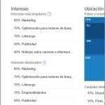 Twitter anuncios para publicidad digital | Opción seria